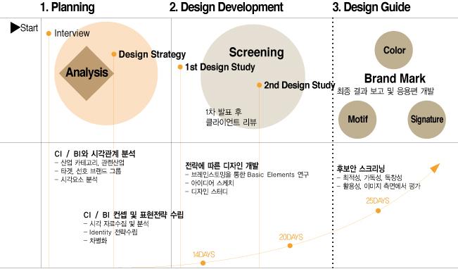 brand-design.jpg